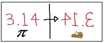 3.14 backwards spells pie