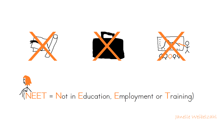 NEET: Not in Education, Employment or Training